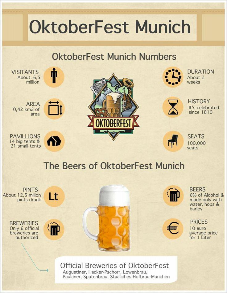 0d45ef1757cb67a63638fa8021826f1b--oktoberfest-recipes-munich-oktoberfest